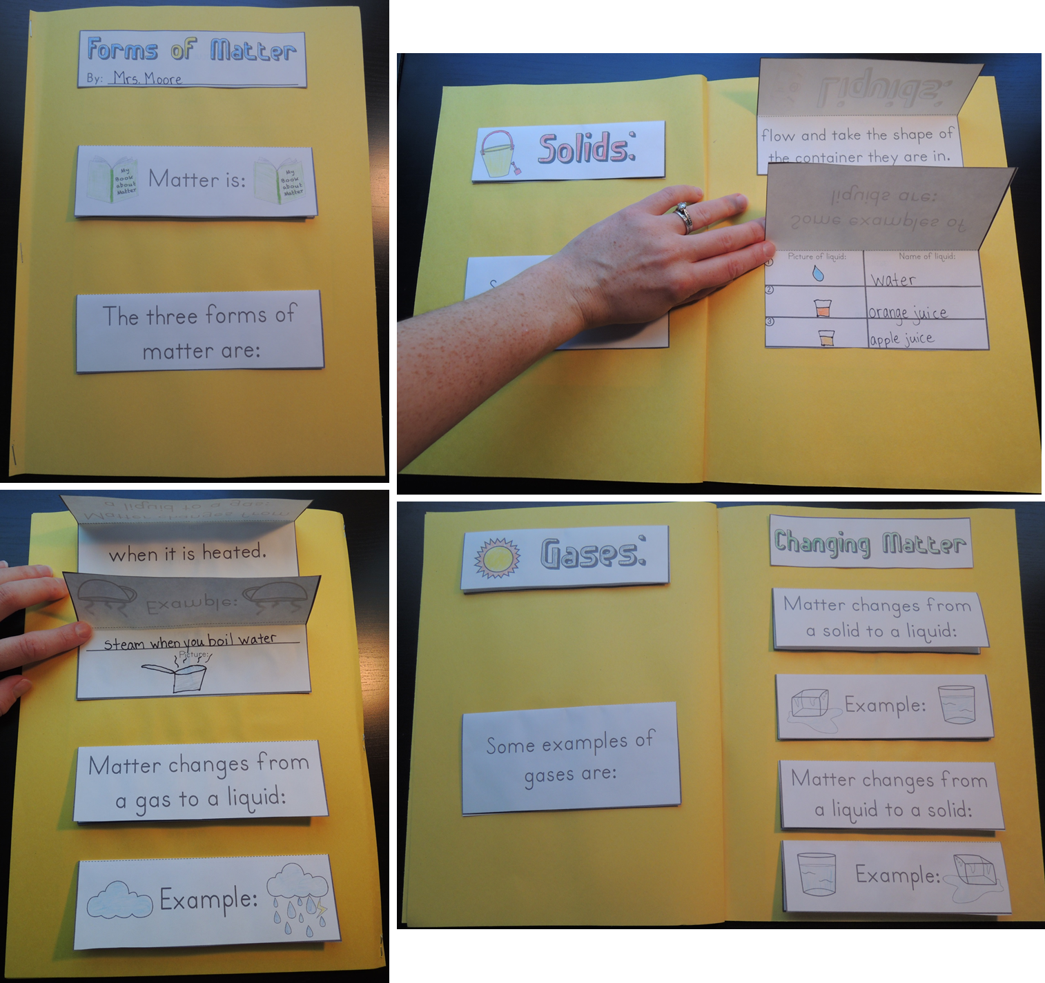 Solids Liquids And Gases Forms Of Matter Lapbook Flip