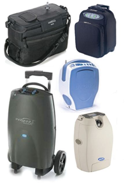 Portable Oxygen Concentrators What You Should Know Before You Buy Oxygen Concentrator Copd Copd Awareness