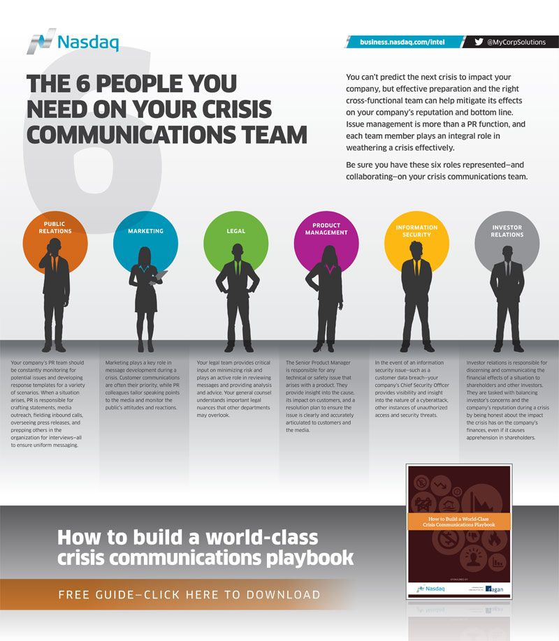 The 6 People You Need On Your Crisis Communications Team Management Skills Business Marketing Strategy Social Media Communications Plan