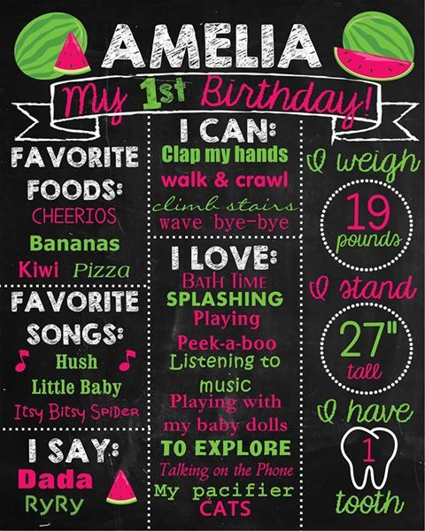 Watermelon themed First Birthday Chalkboard Poster Contact me via