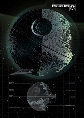 Second Death Star by Star Wars | metal posters