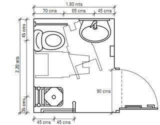 Dentro del dise o y la planeaci n de instalaciones debe for Medidas aseo minusvalidos