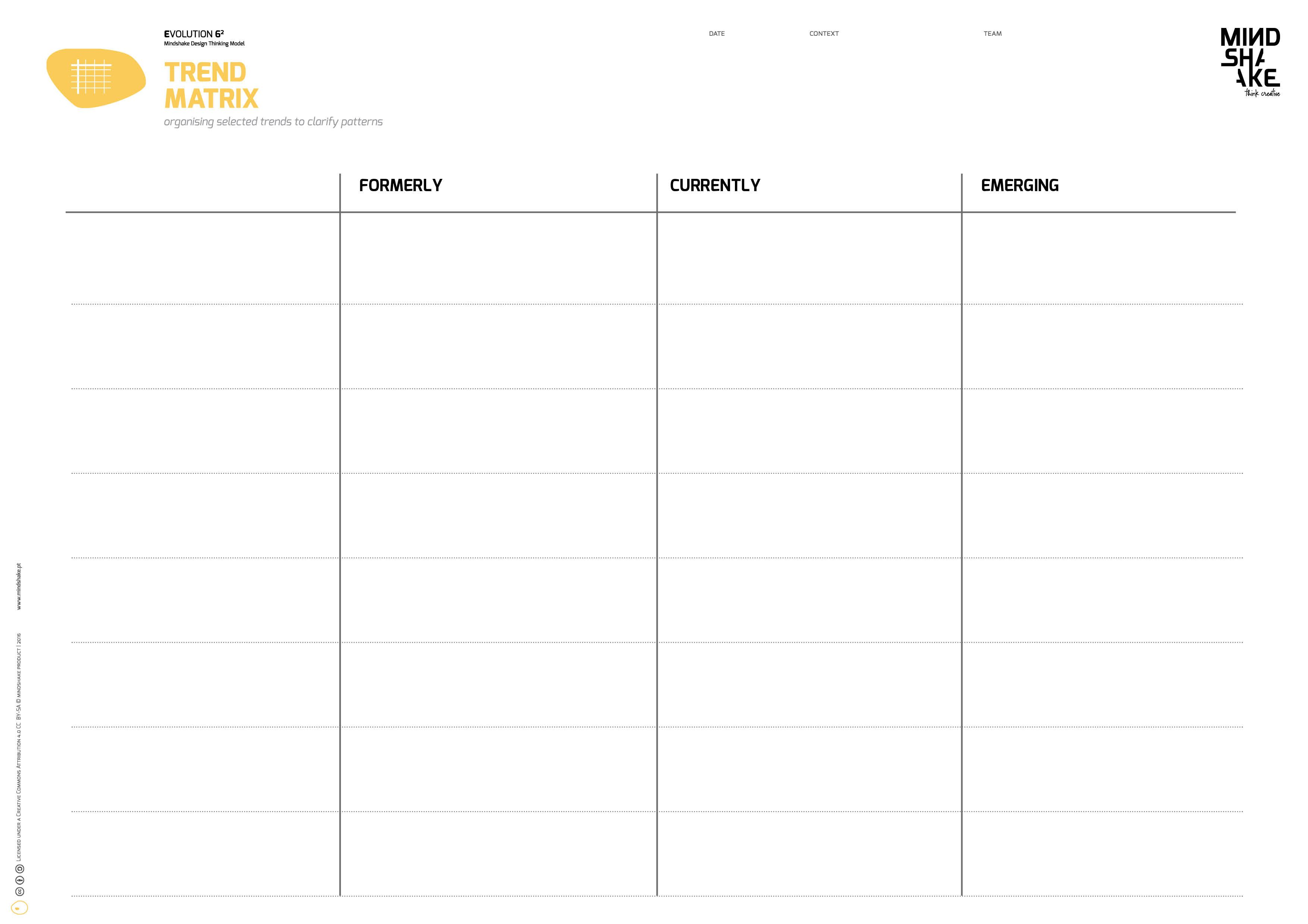 Trend Matrix Mindshake Design Thinking Templates Pdf HttpWww