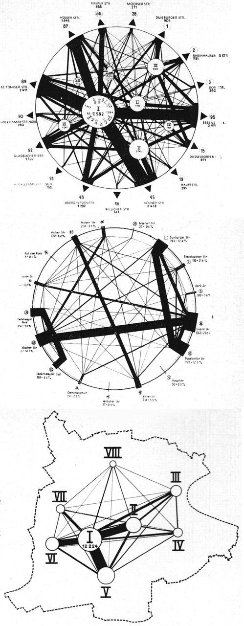 TRAFFIC DIAGRAMS OF KREFELD, GERMANY, 1958 IN: DEUTSCHER
