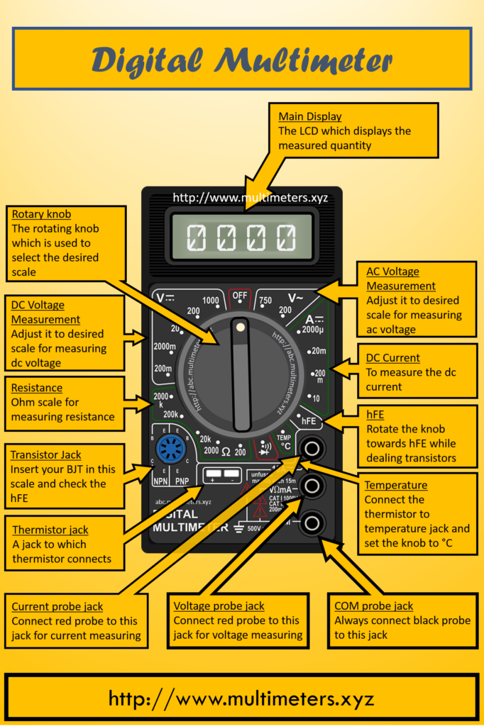 Introduction To Digital Multimeters Home Electrical Wiring Basic Electrical Wiring Electrical Wiring