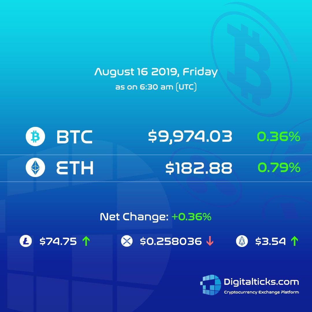 better bitcoin exchange