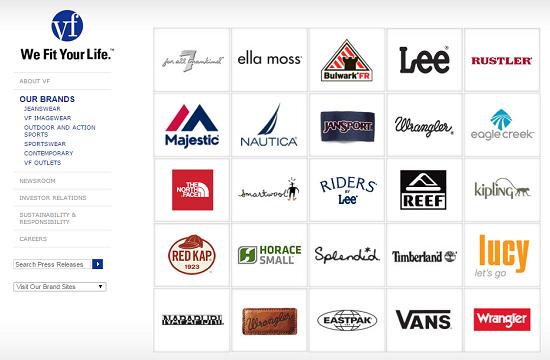 Apparel And Footwear Brands By Vf Corp Shoe Brands Footwear Brand