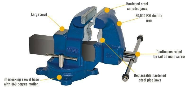 Pin By Ching S On Me Refreshers Bench Vise Easy