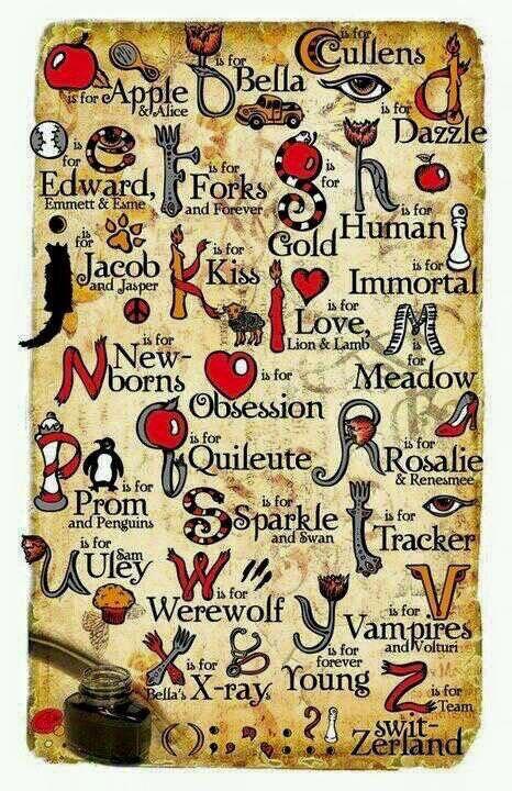 Twilight ABCs