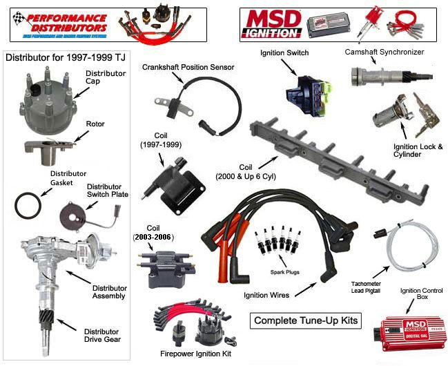 interactive diagram jeep wrangler tj ignition parts morris interactive diagram jeep wrangler tj ignition parts morris 4x4 center