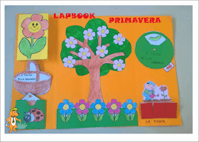 Lapbook Primavera Pinterest