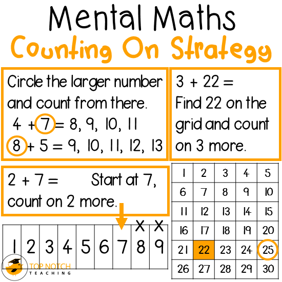 Mental Maths Counting On Strategy Top Notch Teaching Mental