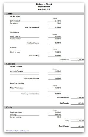 Sample Balance Sheet Financial Balance sheet Balance sheet