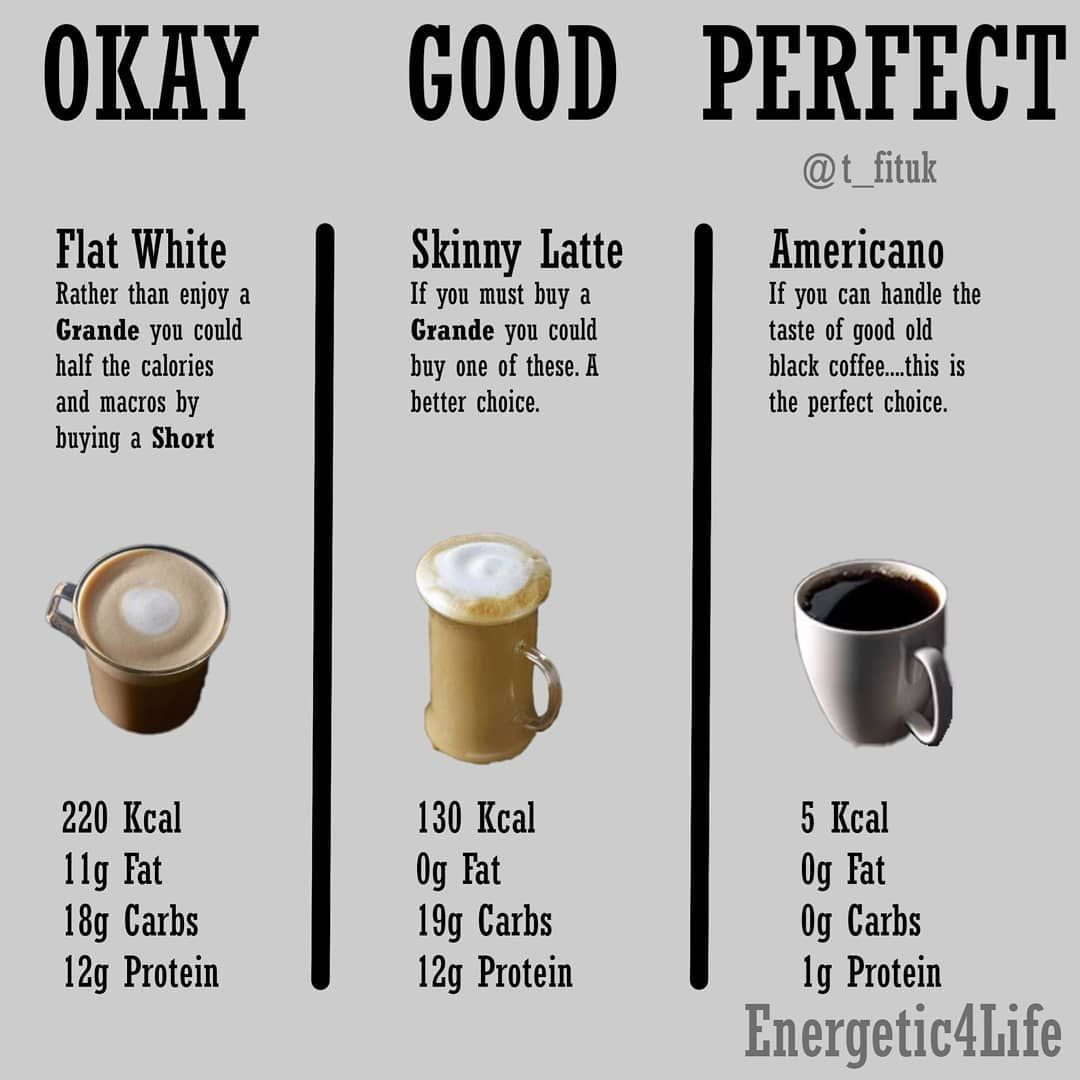 I Love A Good Coffee And For Me It Is Always Black I M Not A Lover Of Milk And Find The Flat Whites And Lattes A Bit Popular Drinks Skinny