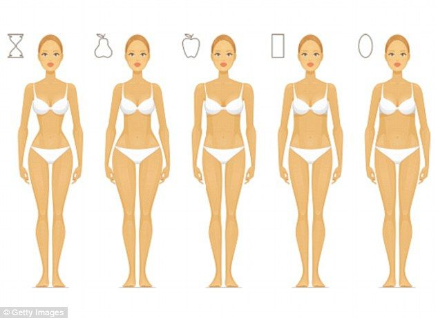 677539cb5b30a ... will make you look curvy and proportioned. Lose Weight For Your Body  Shape An Easy Guide