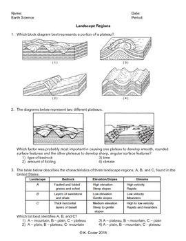 worksheet landscape regions editable earth science regents resources worksheets earth. Black Bedroom Furniture Sets. Home Design Ideas