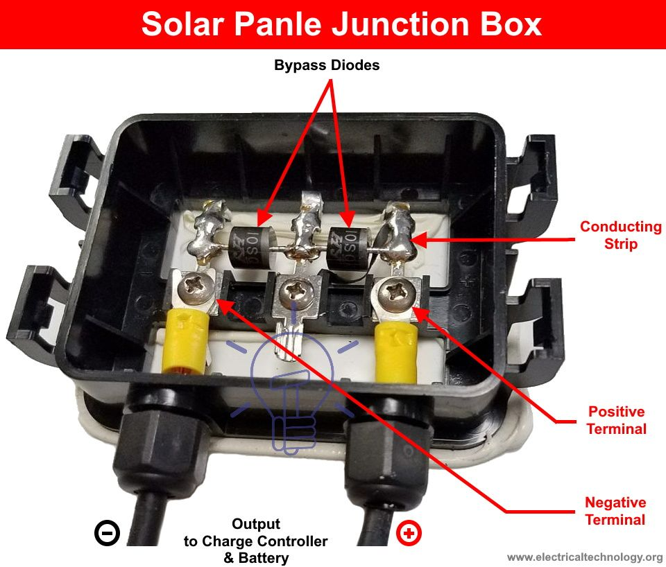 What is Blocking Diode and Bypass Diode in Solar Panel