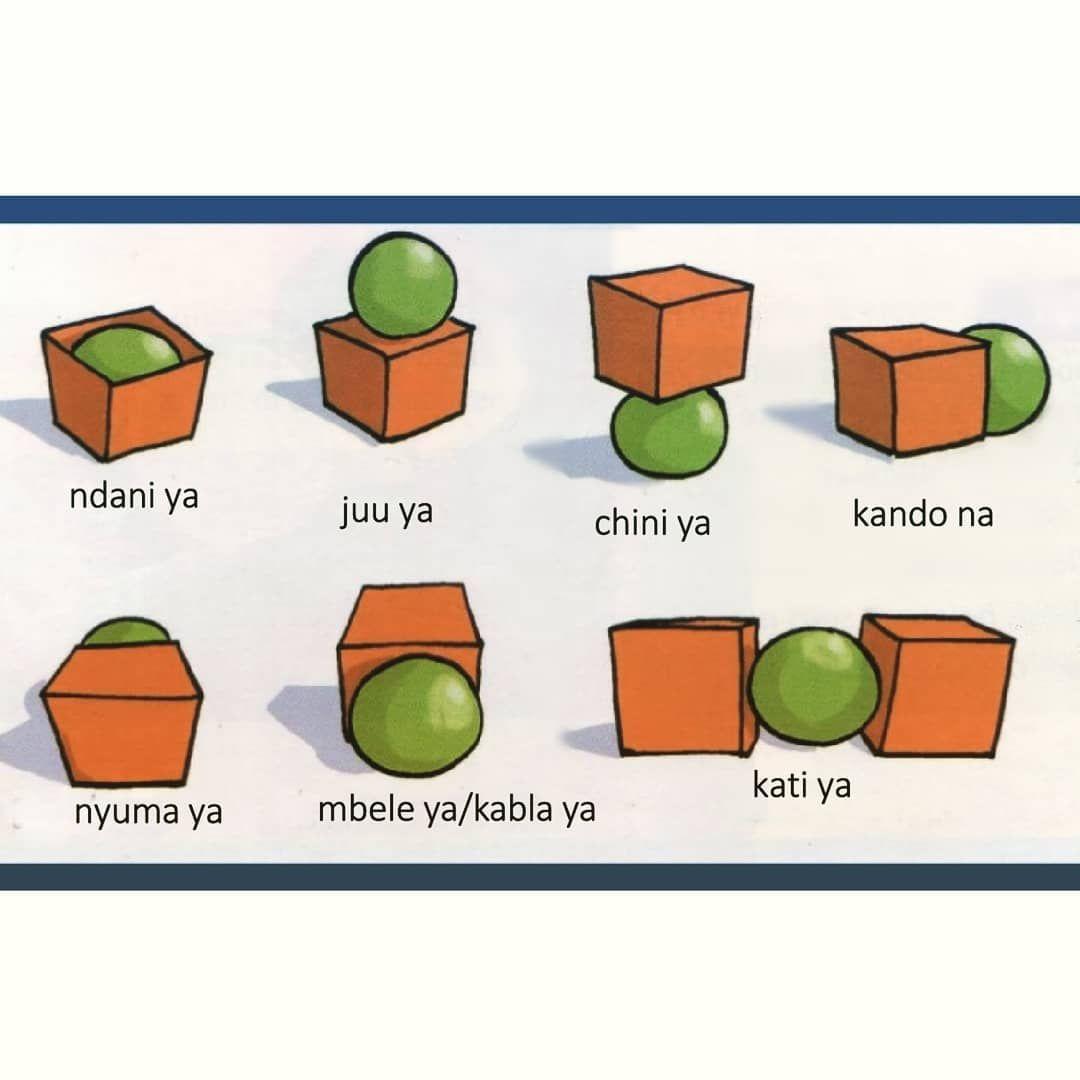 Prepositions In Kiswahili Kiswahili