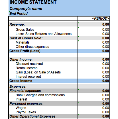 5 Free Income Statement Examples And Templates – Personal Profit and Loss Statement Template