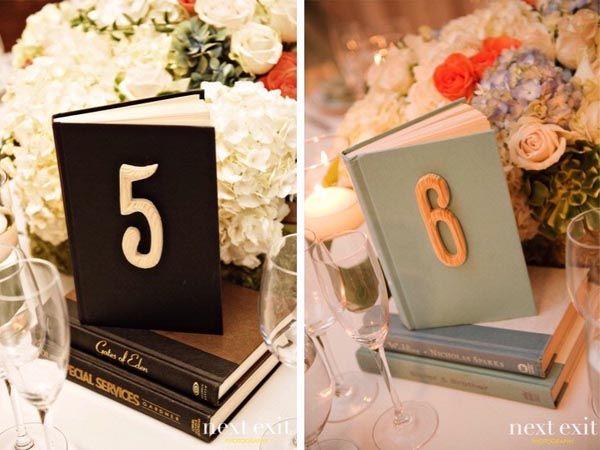 http://theweddingofmydreams.co.uk/blog/category/vintage-wedding ...