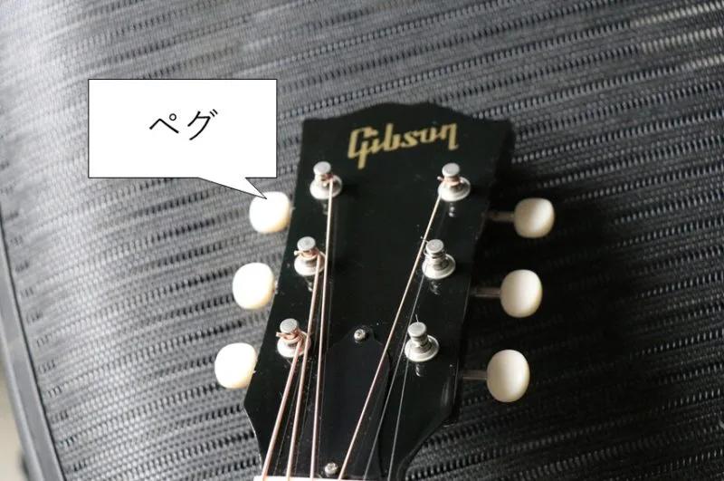ギターのチューニング方法を解説 チューナーがなくてもチューニング