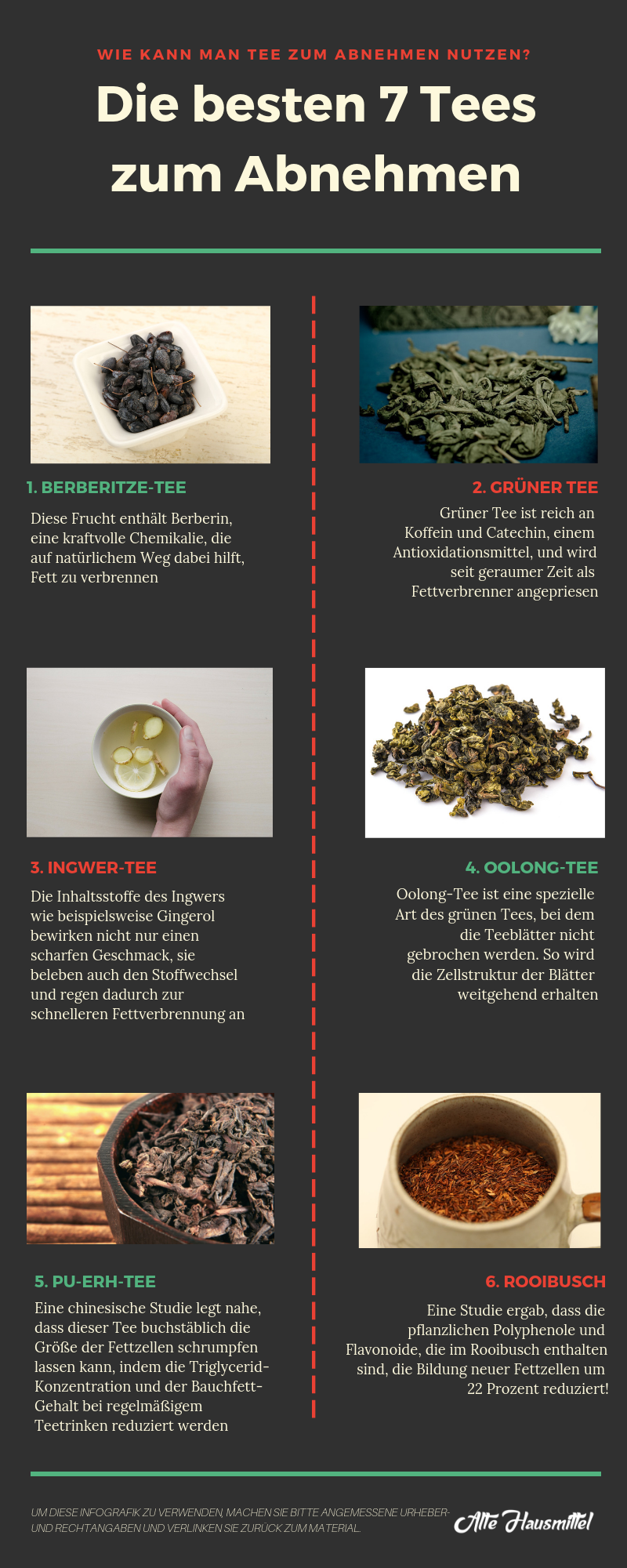 Wie man einen hausgemachten Tee macht, um Gewicht zu verlieren