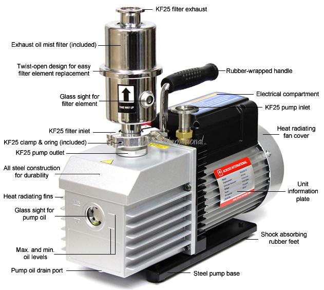 9 Cfm Dual Stage Sliding Vane Vacuum Pump W Oil Mist Filter