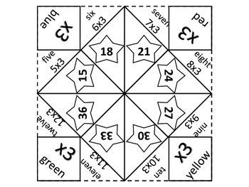 Multiplication Fortune Teller X3 Multiplication Math