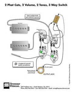 seymour duncan single coil pickup wiring diagram get sg rh pinterest com Seymour Duncan Wiring Diagrams SSS Seymour Duncan Invader Wiring-Diagram