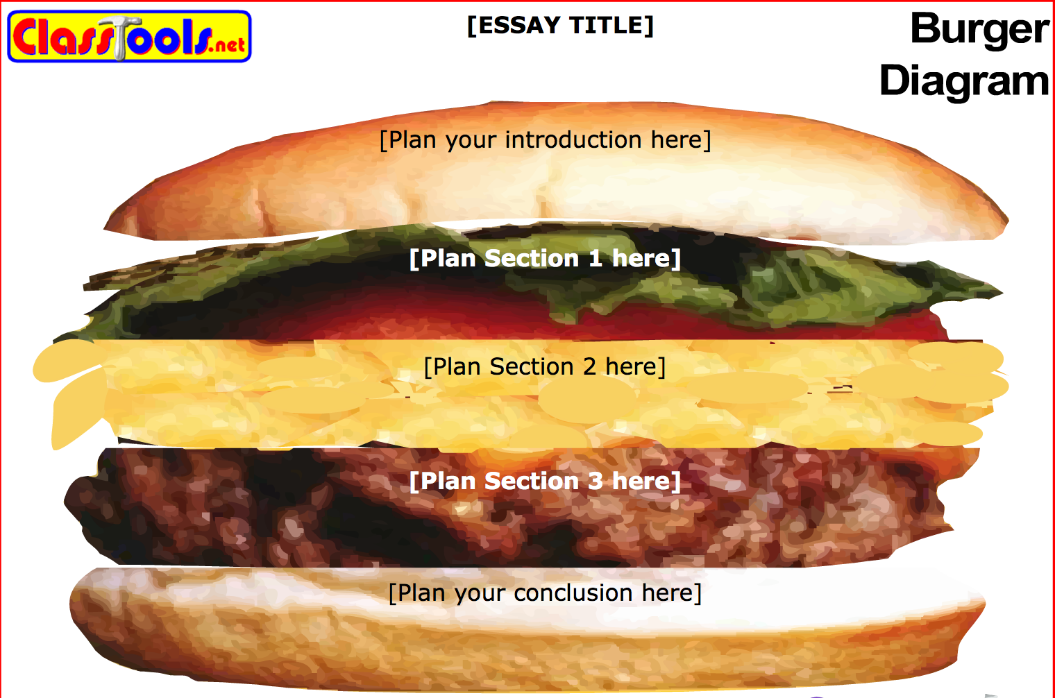 hamburger diagram essay Tip of the week – hamburger diagram 5 paragraph essay diagram--have students come up with a concept like the hamburger to explain the organization/format of an.