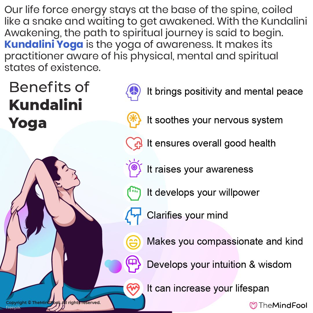 Kundalini Yoga Everything You Must Know About It Kundalini Yoga Kundalini Kundalini Meditation
