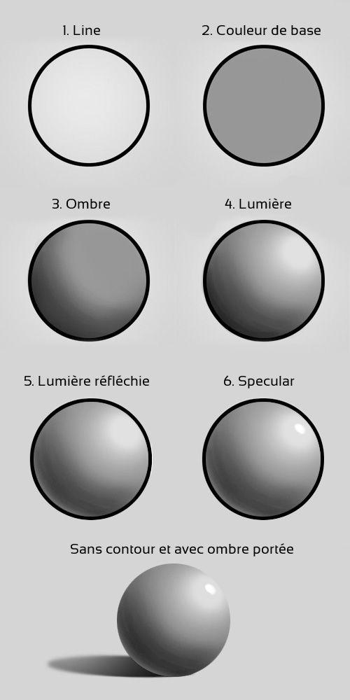 Les valeurs = ombres et lumières | Dessin ombre, Tutoriel de dessin, Peinture numérique