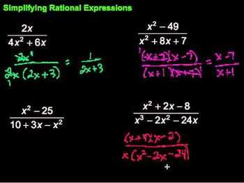 simplifying rational expressions worksheets math