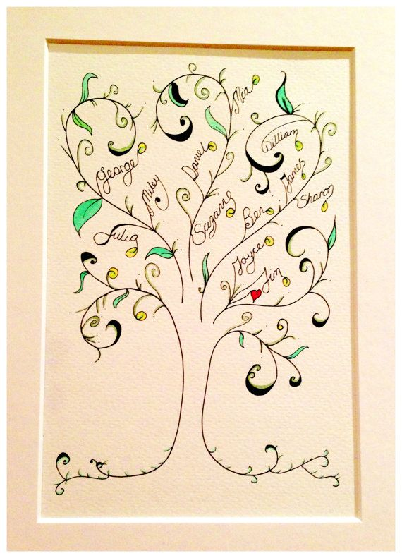 Hand drawn 'Family Tree' artwork with watercolour detail.. £20.00 ...