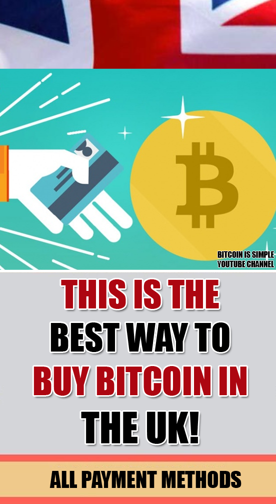 where can you use bitcoin to buy things