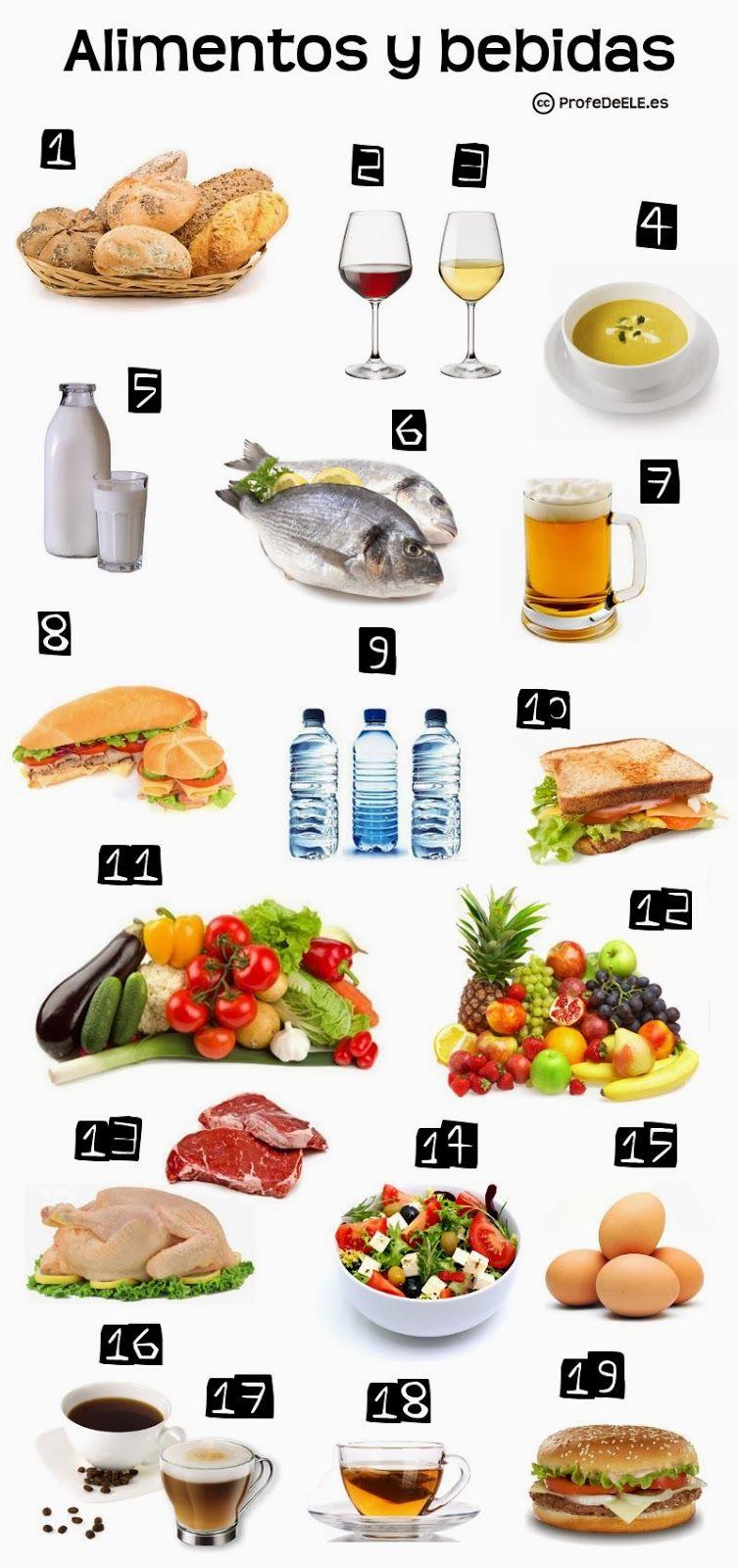 Vocabulario comida bebida alimentos comida pinterest for Las comidas en frances