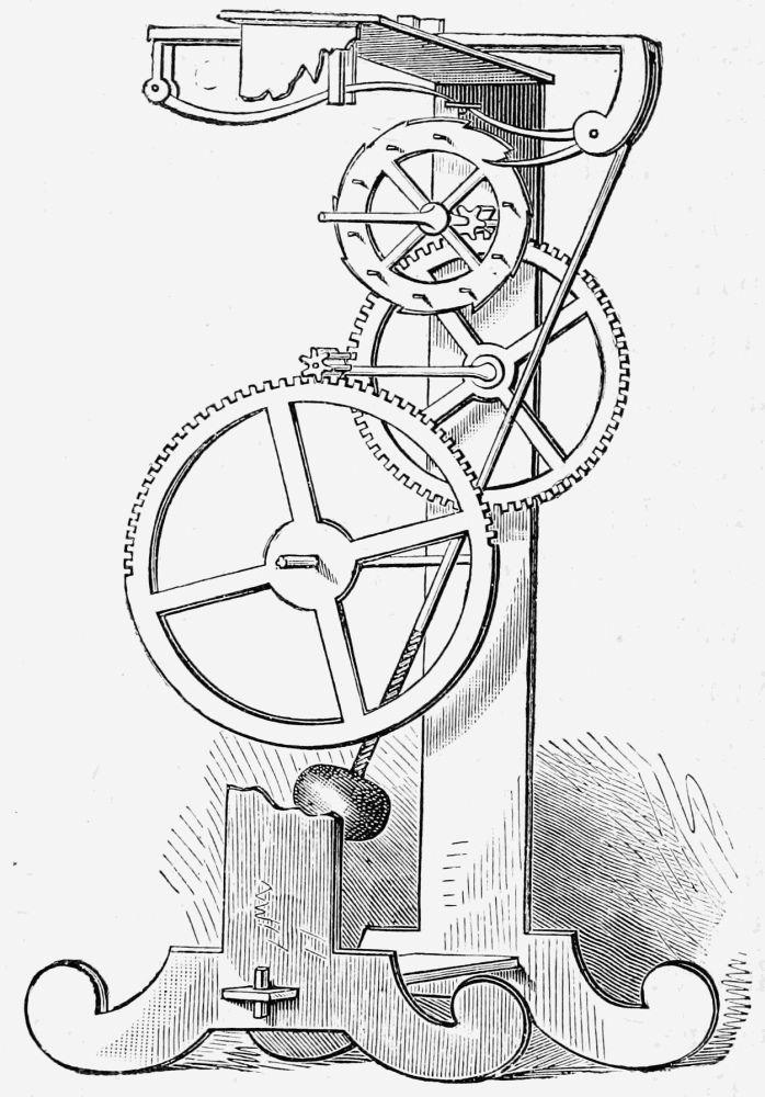 galileo and the pendulum