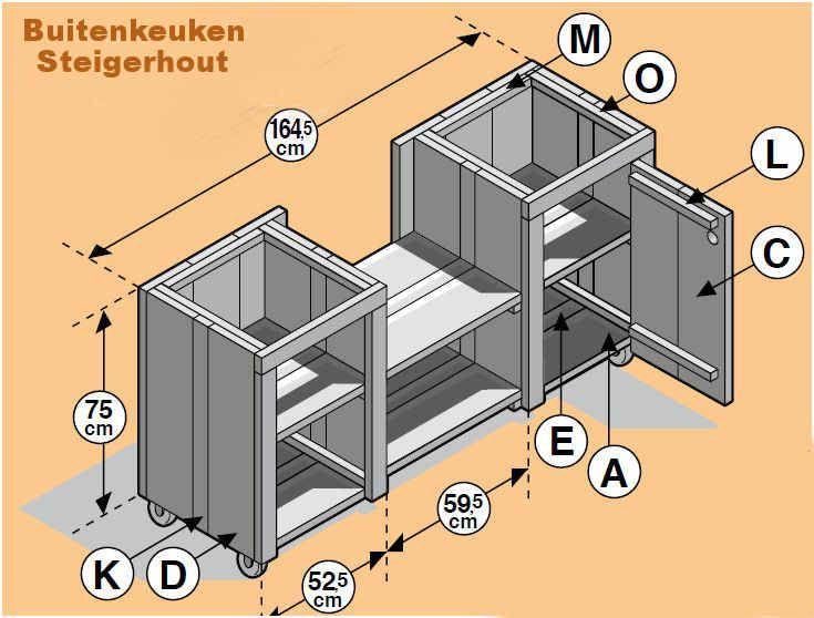 Bouwtekening Om Zelf Een Buitenkeuken Te Bouwen Van Steigerhout Buitenkeuken Buitenkeukens Buitenkeuken Diy