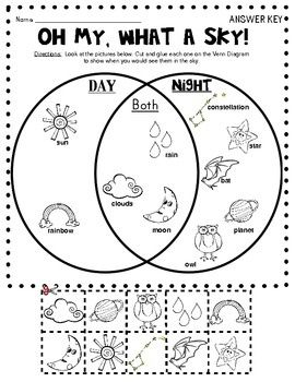 day and night sky picture sort (venn diagram) kindergarte Venn Diagram with Lines Template Printable day and night sky picture sort (venn diagram) kindergarte
