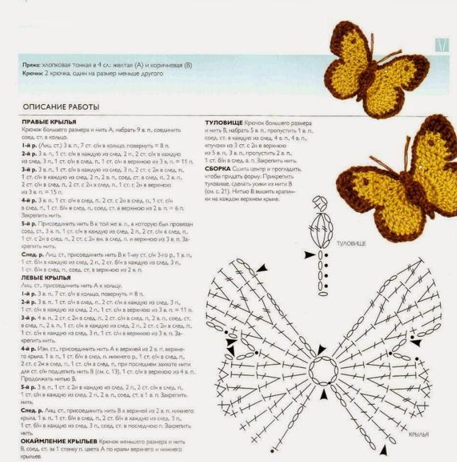 Mariposas de crochet 2 patrones | mariposas | Pinterest | Mariposa ...