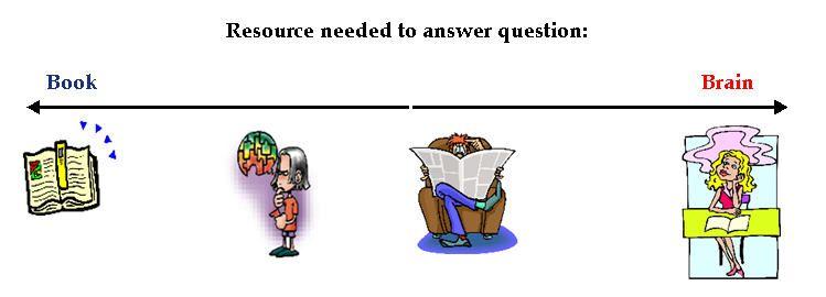QAR Method | Reading comprehension, Teaching strategies, Comprehension