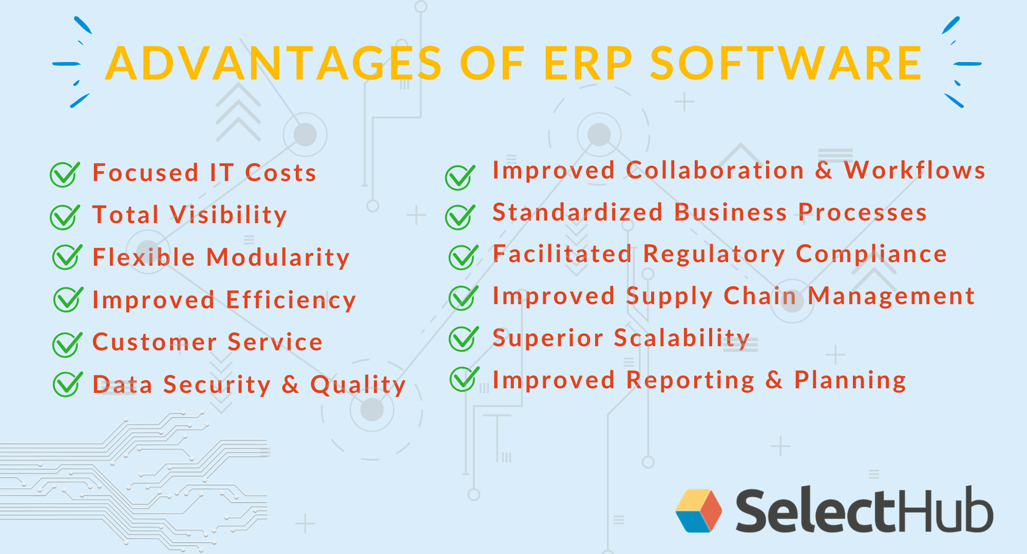 Benefits Of Erp Advantages And Disadvantages Of An Enterprise Resource Planning System Business Process Supply Chain Management Data Security