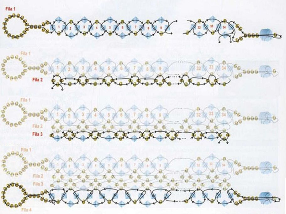 CONTRAST Bracelet - FREE Pattern. Use: seed beads 11/0 (gold or copper), bicone beads 4mm (blue). Page 2 of 3