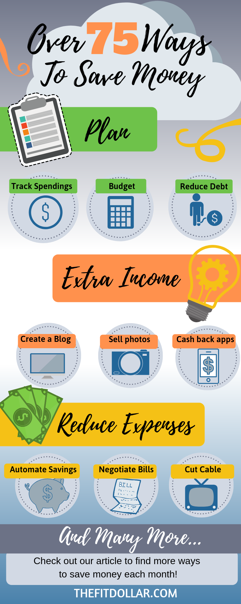 Save Money Ideas And Frugal Living Ideas That Can Help You Get Out Of Debt And Save Money Start A Budget And Get Saving Money Money Management Single Mom Help