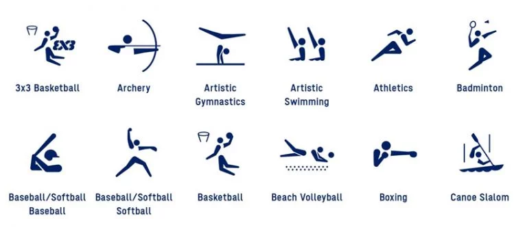 tokyo 2020 unveils sports pictograms to illustrate