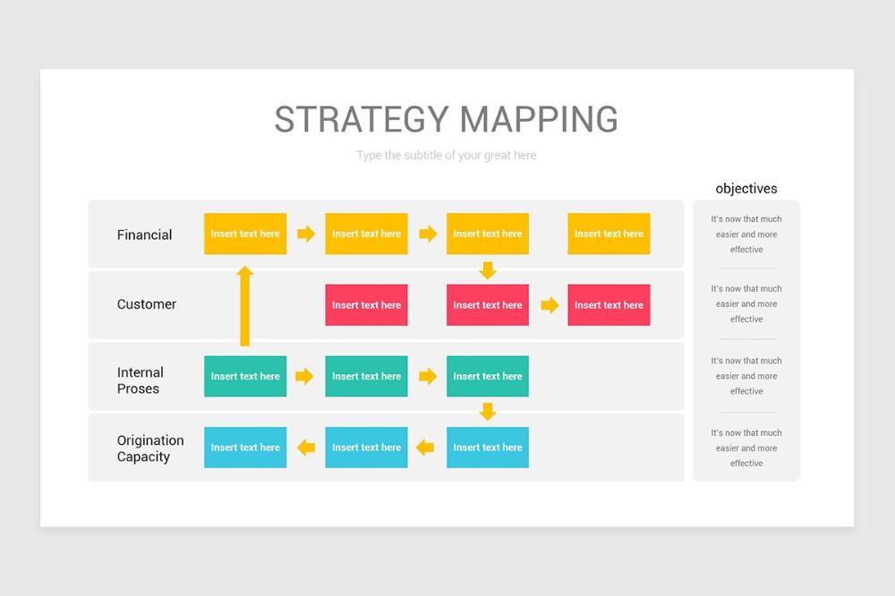 Flat Balanced Scorecard PowerPoint Template in 2020