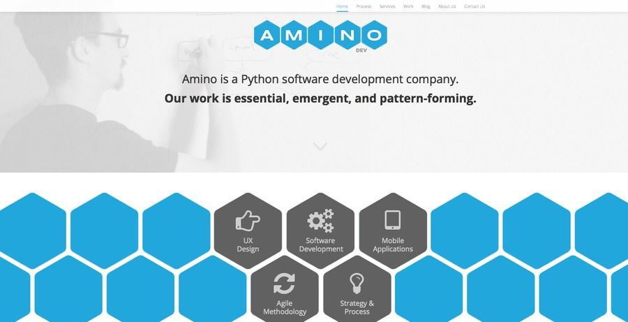 A great web design by Fusionbox, Denver, CO Responsive