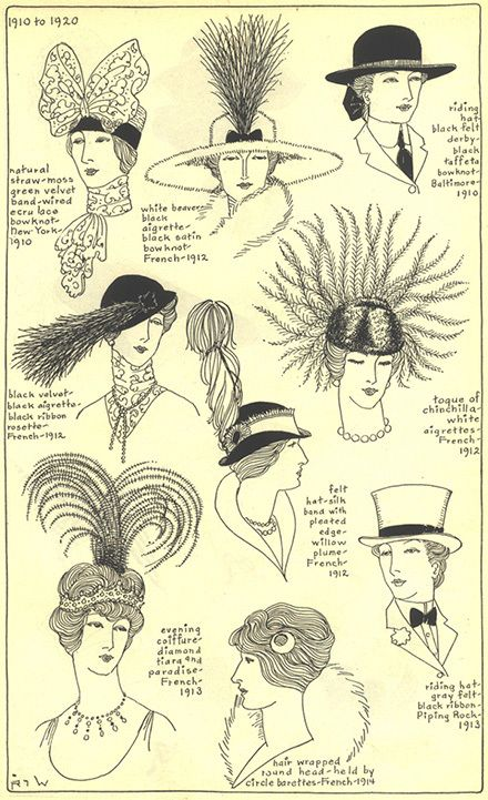 History of Hats  a94f1626039