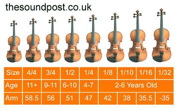Violin size chart also orchestra pedagogy rh pinterest