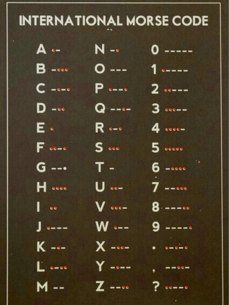 Handy Morse Code Chart To Download Just In Case For Your Next